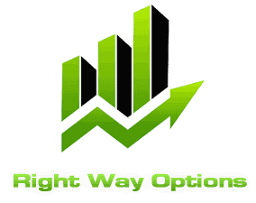 Right Way Options