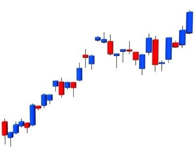 understanding candlestick charts