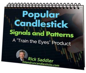 Candlestick Signal & Patterns Flip Book