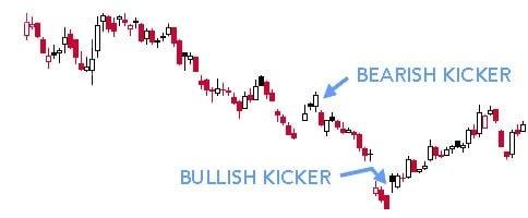 kicker-signals-sample