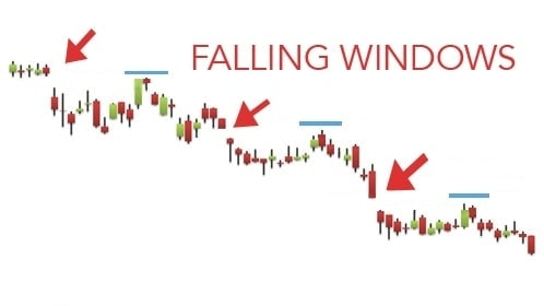 example of falling window