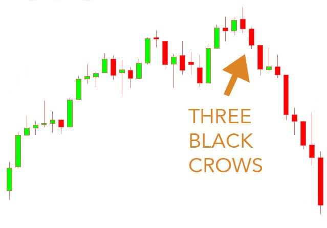 Three black crows reversal