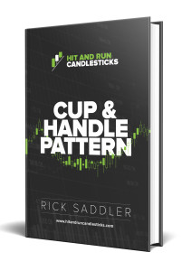 Cup & Handle Pattern E-book