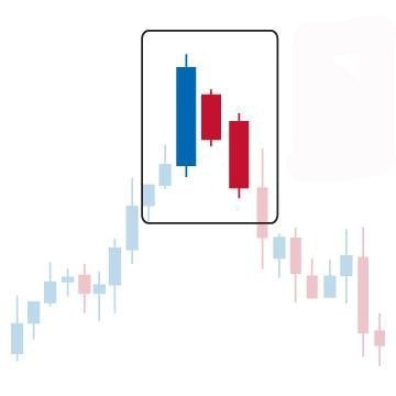 Three Inside Down Candlestick Pattern - Hit & Run Candlesticks
