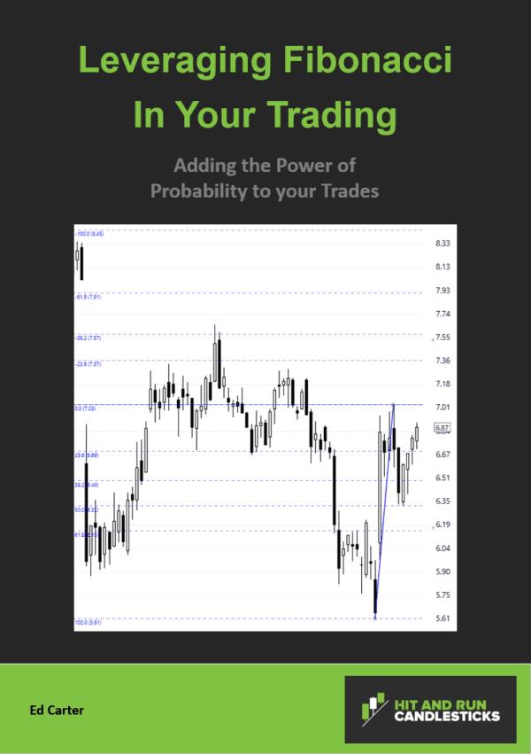 Leveraging Fibonacci in Your Trading