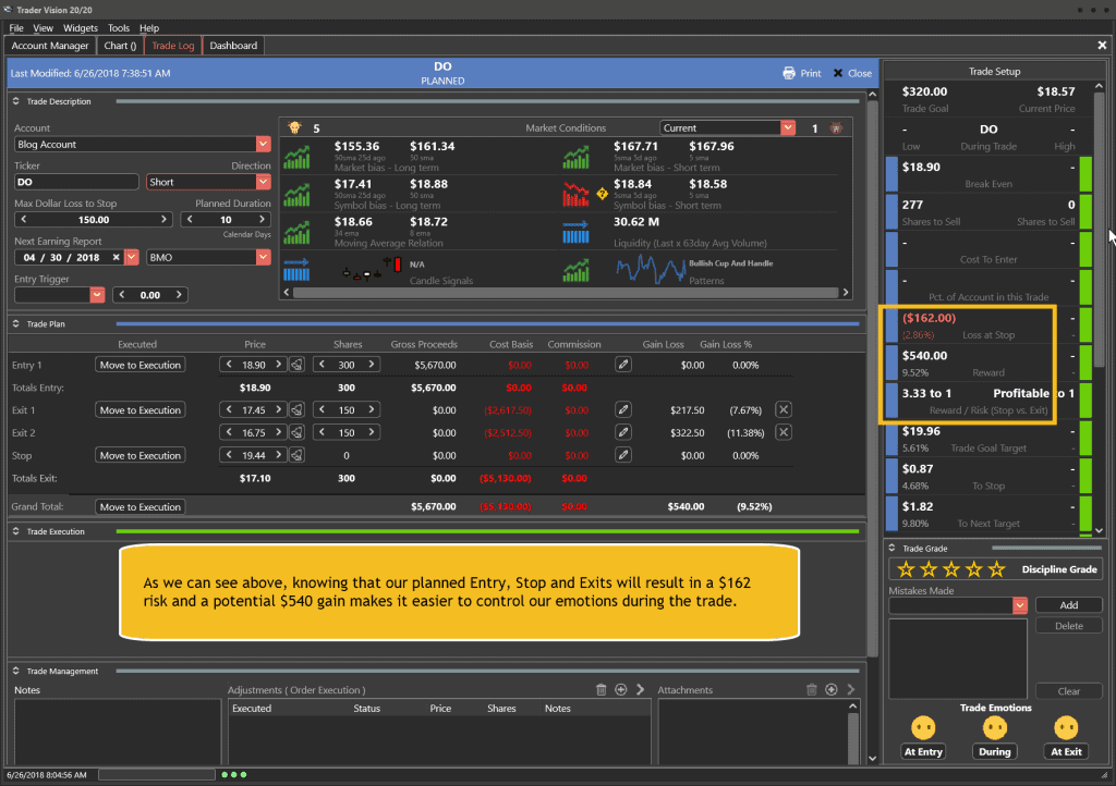 DO Trade Plan for 6-26-18
