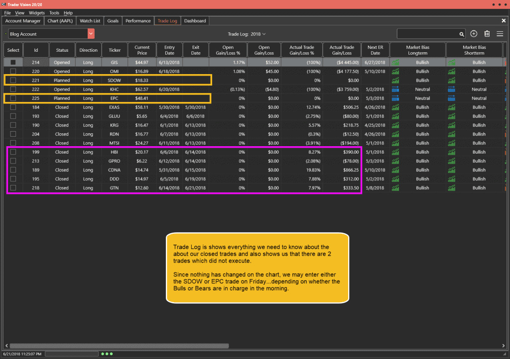 Trade Log as of 6-21-18