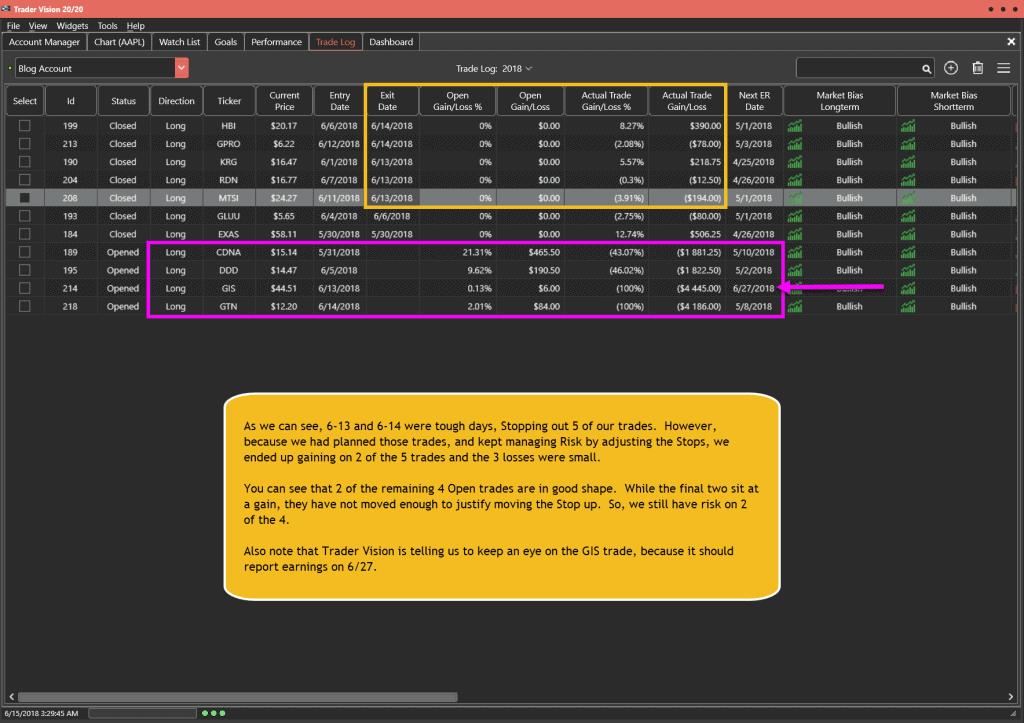 Trade Log as of 6-14-18