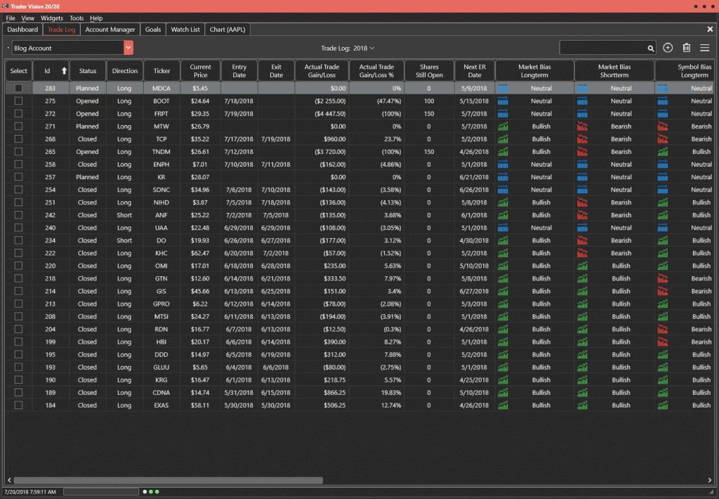 Trade Log as of 7-19-18
