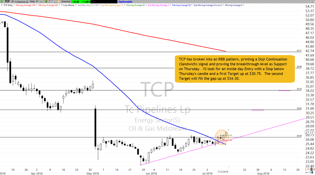 TCP as of 7-12-18