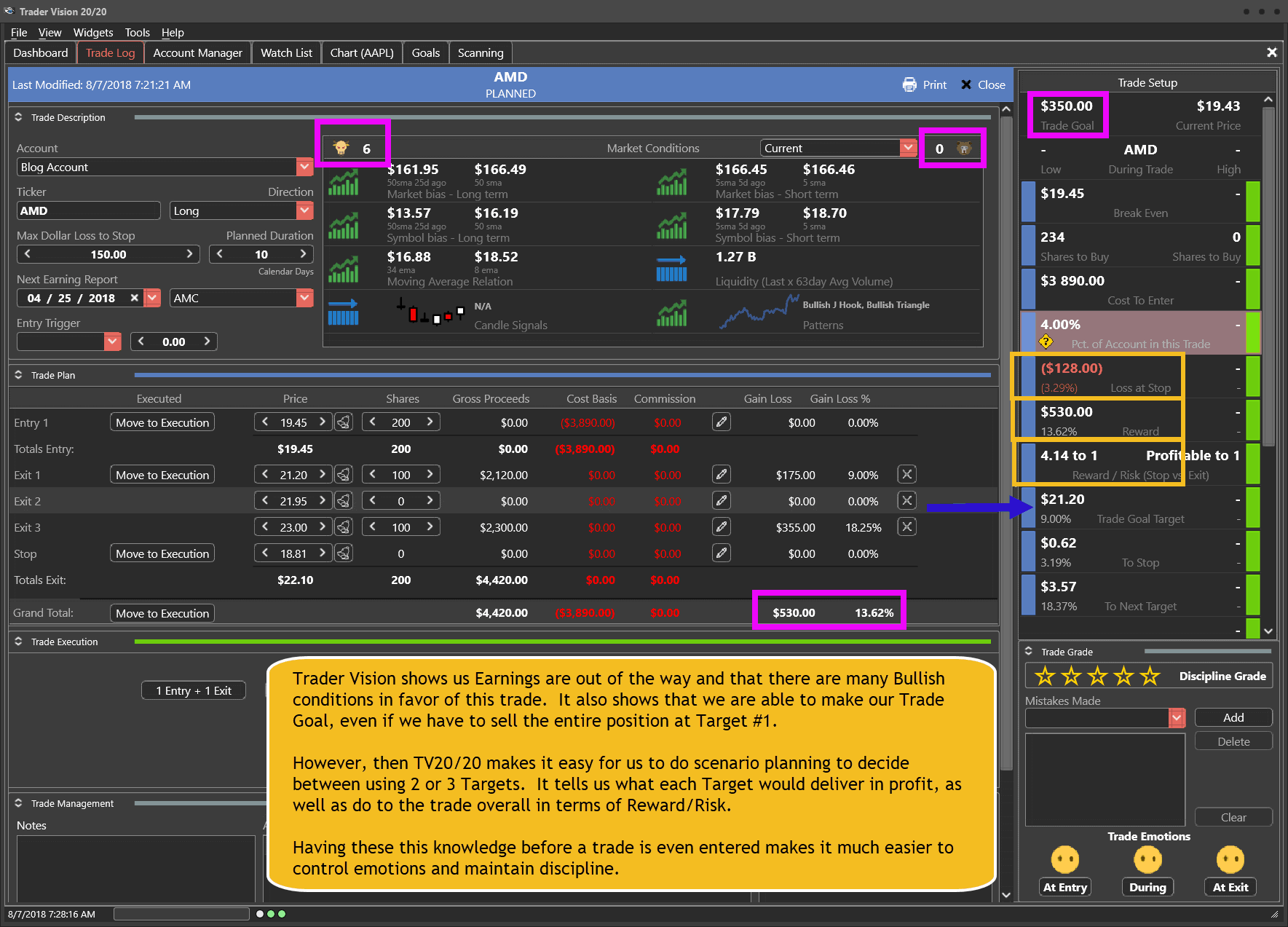 AMD Trade Plan for 8-7-18