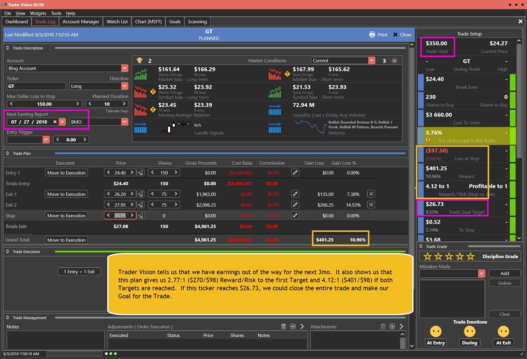 GT Trade Plan for 8-3-18