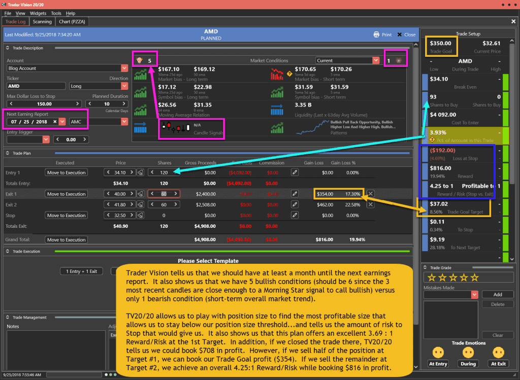 AMD Trade Plan for 9-25-18