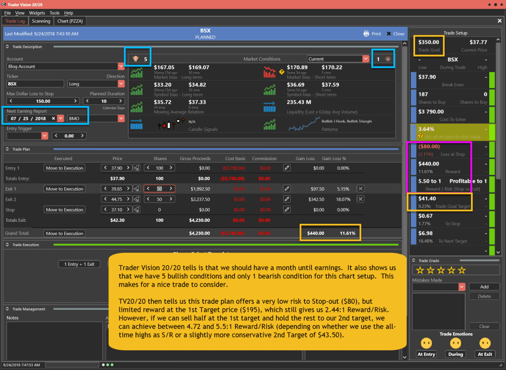 BSX Trade Plan for 9-24-18