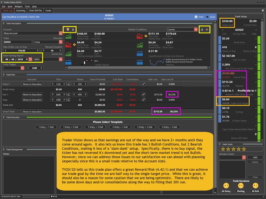GOGO Trade Plan for 9-18-18
