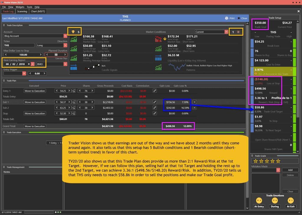 THS Trade Plan for 9-11-18