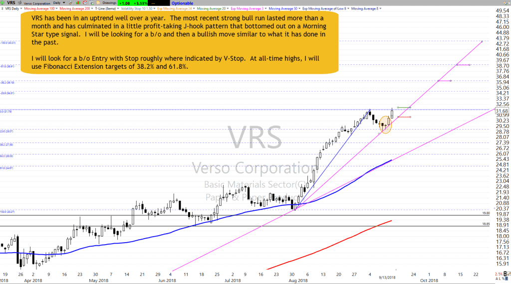 VRS Chart Setup as of 9-13-18
