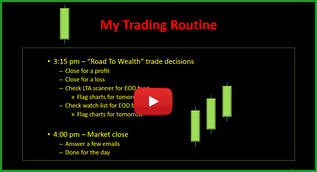 My Trading Routine % - Hit & Run Candlesticks My Trading Routine