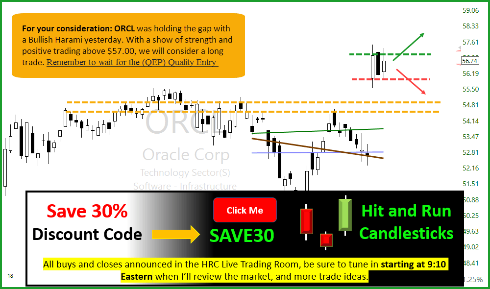 Daily Trade Ideas Public Archives - Page 5 of 121 - Hit