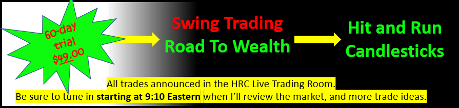 Daily Trade Ideas Members Archives - Hit & Run Candlesticks