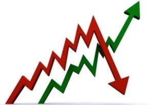 Punishing Price Volatility