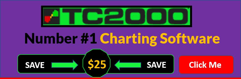TC2000 Discount